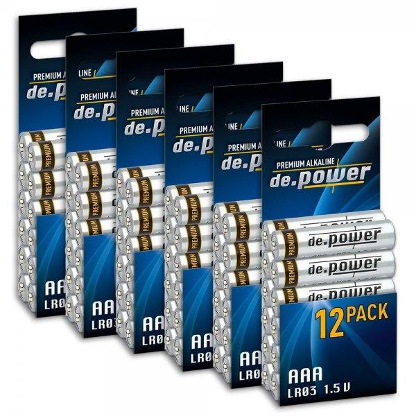 Amazon Prime -  72 Stück Alkali Marken Batterien LR03 AAA  Nur 13,95 €