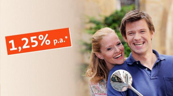 [Wüstenrot Bank] 1,25 % auf Tagesgeld für 4 Monate auch für Bestandskunden (mittels Zinsgutschein, siehe Beschreibung)