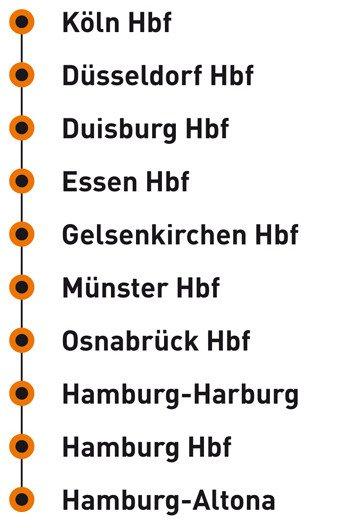 Mit dem HKX | 5 Personen für 56€ | von Köln nach Hamburg