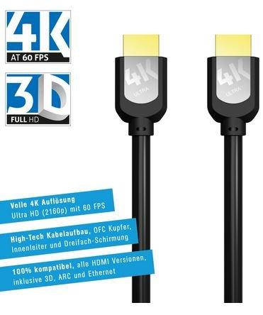 4k Premium HDMI Kabel 2 meter lang für 1,-€