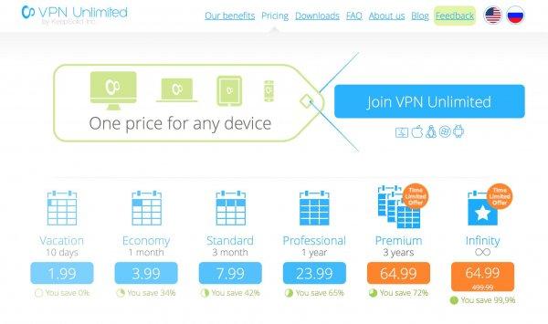 Unlimited VPN Zugang für 65 USD