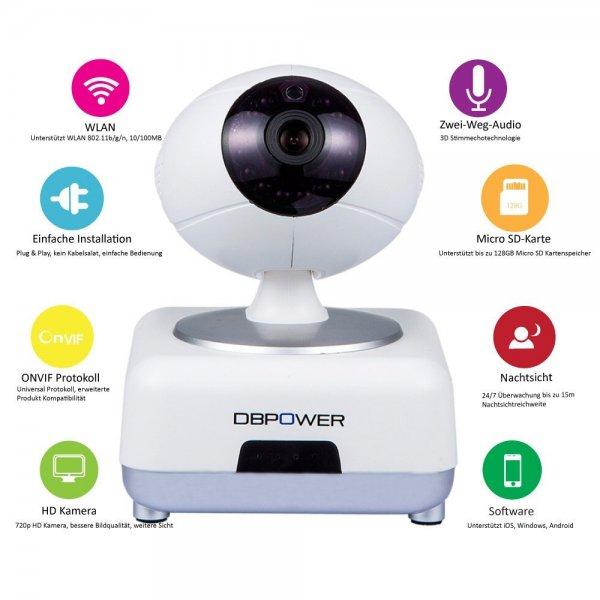 Überwachungskamera mit Smartphonezugriff (1280x720p, drehbar, Wifi, Night Vision, Audio, Motion Detection, Mobile Remote Viewing Function)