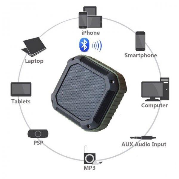 [Amazon Prime] Spritzwassergeschützter Bluetooth Lautsprecher von InnooTech 12,99€ mit Prime sonst 15,99€