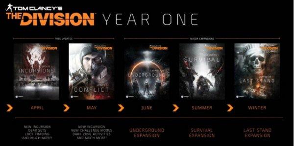 The Division Season Pass PC 29€ @Amazon