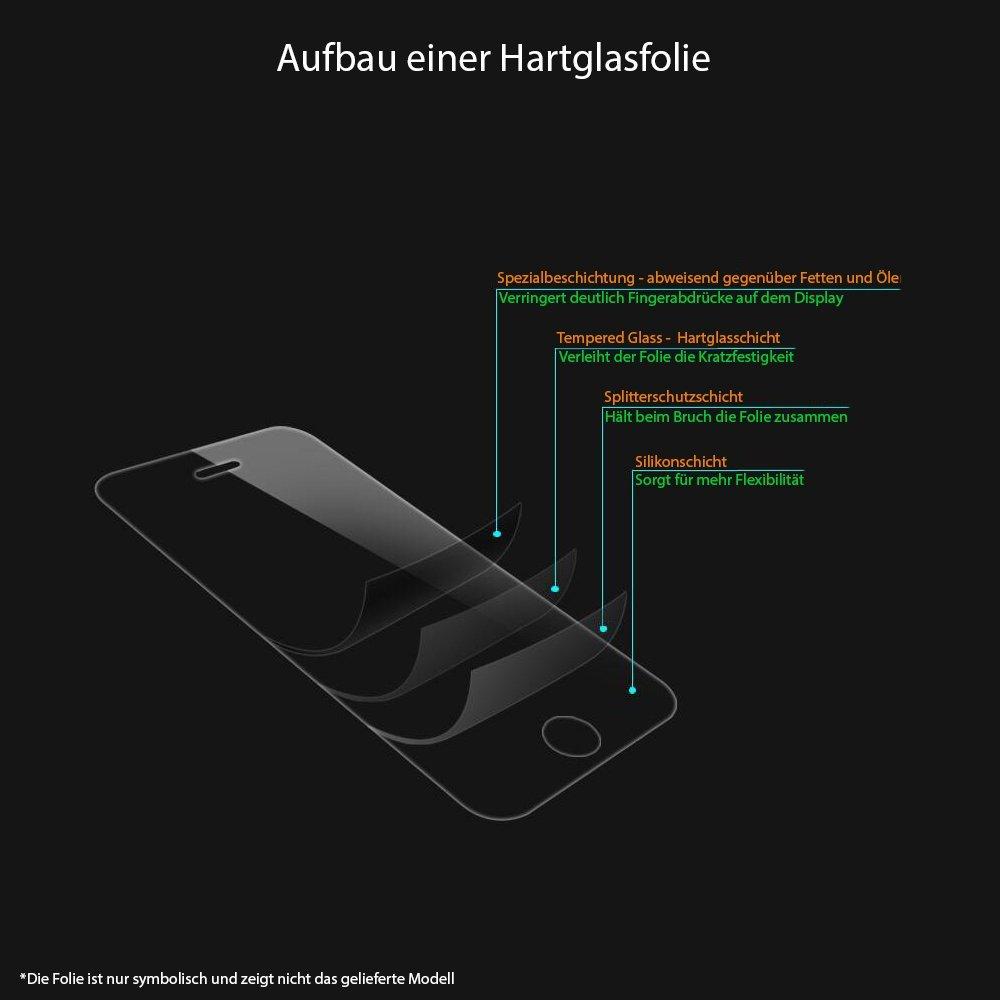 Tempered Glass Hartglas Displayschutz / Displayschutzfolie für viele Huawei [Aliexpress]