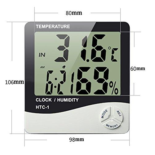 [Amazon Marketplace] HTC1 Hygrometer Luftfeuchtigkeitsmesser Thermometer 1x AAA Batterie