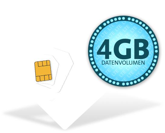 Base/O2 Blue All-in M/L für 9,99€/12,99 € 2GB/4GB (Datenaut. abwählbar 1GB Auslandsflat)