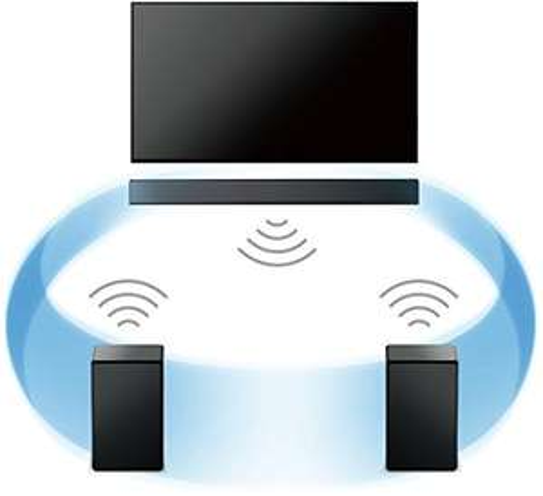 [Amazon.co.uk] Sony SRS-ZR5 kabelloser Lautsprecher (Multi-room, Wireless Stereo, Wireless Surround, WiFi, Streaming) schwarz