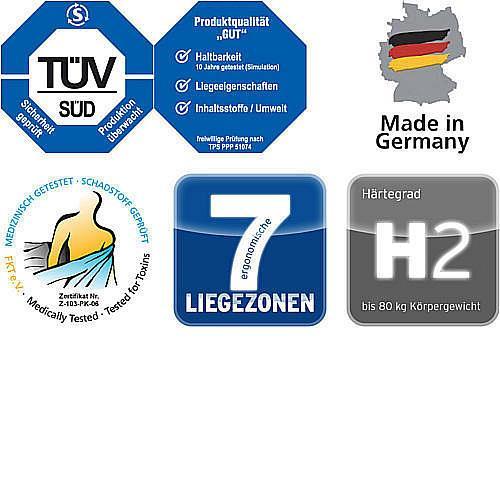 """Karstadt bis 4.6.2012: Matraze 80x200 bis 160x200 """"Living Active Pur"""" H2+H3 für 199€"""