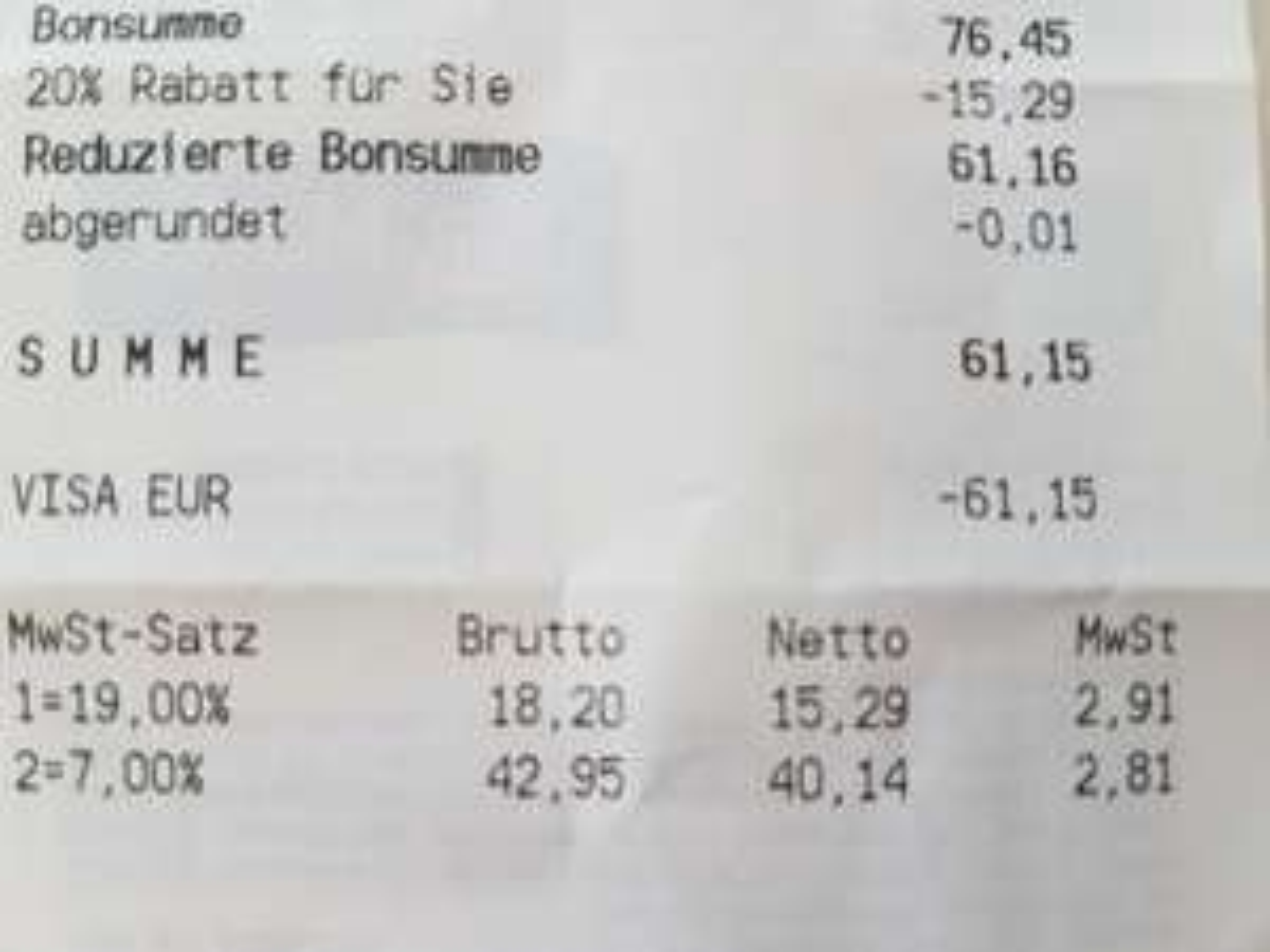 [lokal Aachen] DM Drogerie Adalbertstraße 80-82 Ausverkauf 20% auf fast alles ab 23.1.