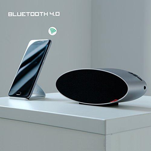 Blitzangebot Amazon - UMI Bluetooth Lautsprecher - 24W, Dual-Treiber Subwoofer, 16h Laufzeit