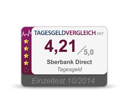 [sberbank Tagesgeld] 30 EUR über KWK
