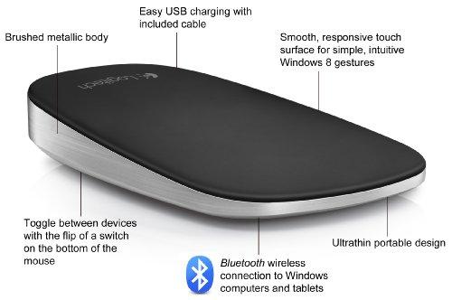 Logitech T630 (Maus) für 44,27 anstatt 56,99 € aus den USA (Amazon.com)
