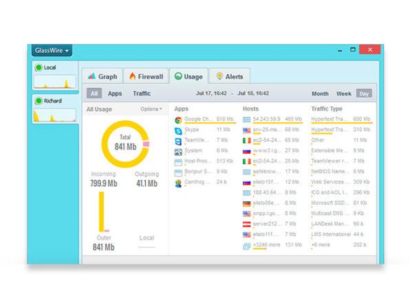 GlassWire Pro & Elite mit 60% bzw. 75% Rabatt