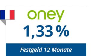 1,22% Zinsen auf Tagesgeld bei der Oney Bank + bis zu 100€ Willkommensbonus + 40€ Cashback für Neukunden über Shoop und Zinspilot
