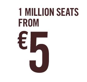 1 Million One Way Tickets für 5€, z.B. von München nach Frankreich Bordeaux und Nantes Hin- und Rückflüg für 60€ bei Volotea