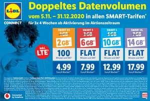 Lidl Connect Prepaid (Vodafone) 3x 4 Wochen Doppeltes Datenvolumen bei Aktivierung im Aktionszeitraum [Lidl]