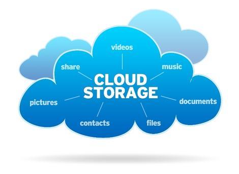 Cloud-Speicher Lifetime Angebote