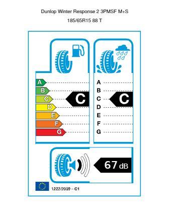Winterreifen: 185/65R15 88 T Dunlop Winter Response 2 - passend zum Renault Zoe