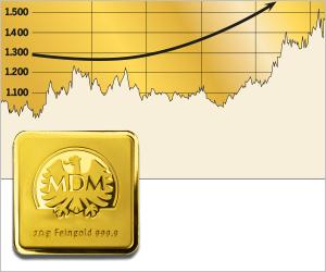 [GMX/WEB] MDM Goldsparen Sparplan ab 25 Euro mtl.; bis 5000 Webcent Gutschrift