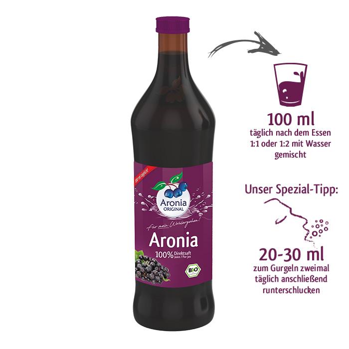 20% auf Aroniasäfte von Aronia ORIGINAL