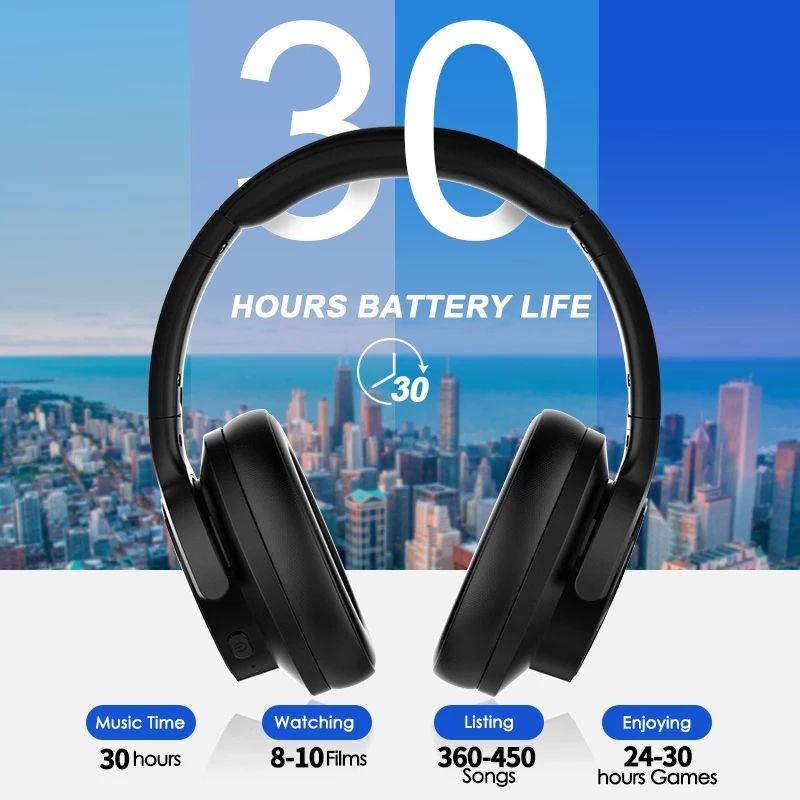 Mixcder E9 Aktive Noise Cancelling Wireless Bluetooth Kopfhörer