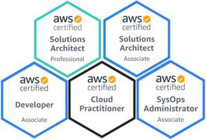 15 AWS-Kurse: Solutions Architect Associate, Professional, Cloud Practitioner, SysOps, Developer, AWS Business, Practice Exams etc- Udemy