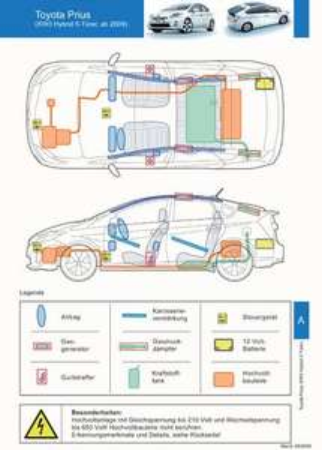kostenlose Rettungskarte für den PKW + Aufkleber